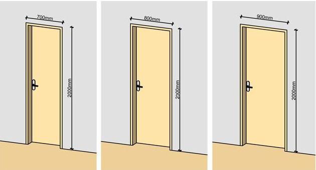 Размеры полотна межкомнатных дверей