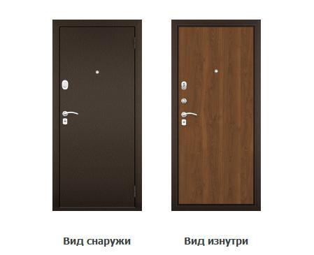 Двери Эльбор Премиум
