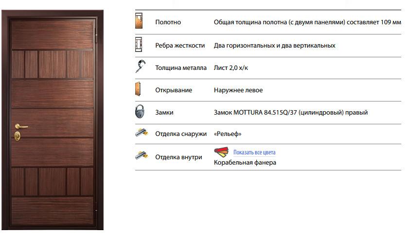Комплектация входной двери Стал 150