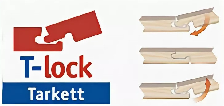 Замки T-Lock ламината TARKET