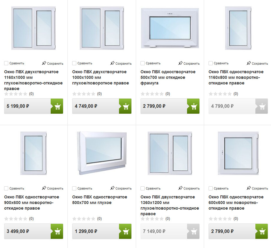 Каталог пластиковых окон в ОБИ с ценами и размерами