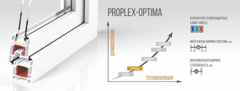 Окна из ПВХ профилей PROPLEX™ серии OPTIMA