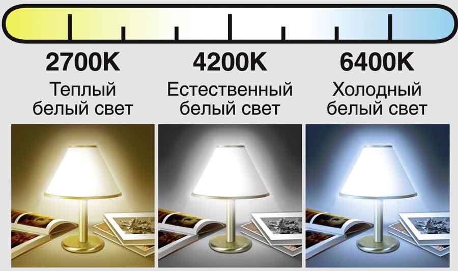 Цветовая температура света