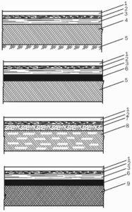 Возможные конструкции основания под линолеум