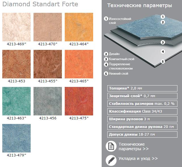 Коллекция линолеума Garbo Diamond Standart Forte