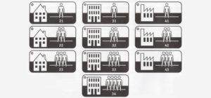 Классификация полукомерческого линолеума по классам износоустойчивости