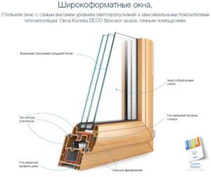 Пластиковые окна Kaleva Deco