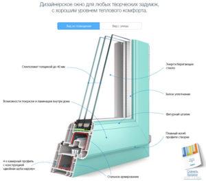 Пластиковые окна Kaleva Desing