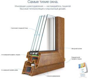 Пластиковые окна Kaleva Desing Plus