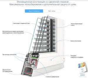 Пластиковые окна Kaleva Titan Plus