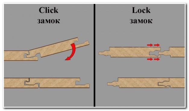 Типы укладки ламината